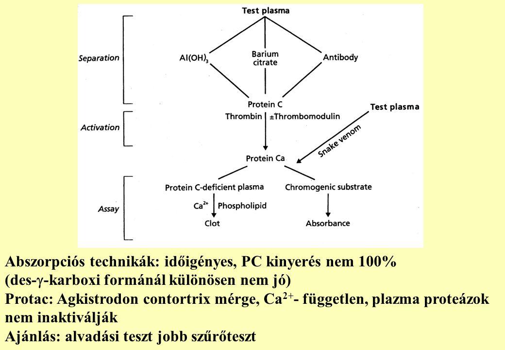 Abszorpciós technikák: időigényes, PC kinyerés nem 100% (des-  -karboxi formánál különösen nem jó) Protac: Agkistrodon contortrix mérge, Ca 2+ - függ
