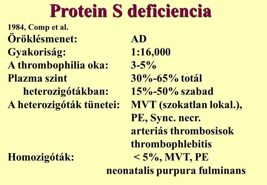 1984, Comp et al. Öröklésmenet: AD Gyakoriság: 1:16,000 A thrombophilia oka: 3-5% Plazma szint 30%-65% totál heterozigótákban: 15%-50% szabad A hetero