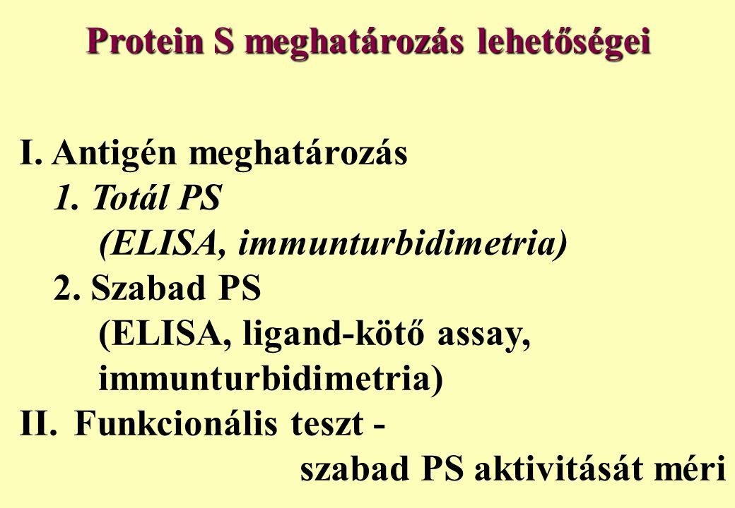 Protein S meghatározás lehetőségei I. Antigén meghatározás 1. Totál PS (ELISA, immunturbidimetria) 2. Szabad PS (ELISA, ligand-kötő assay, immunturbid