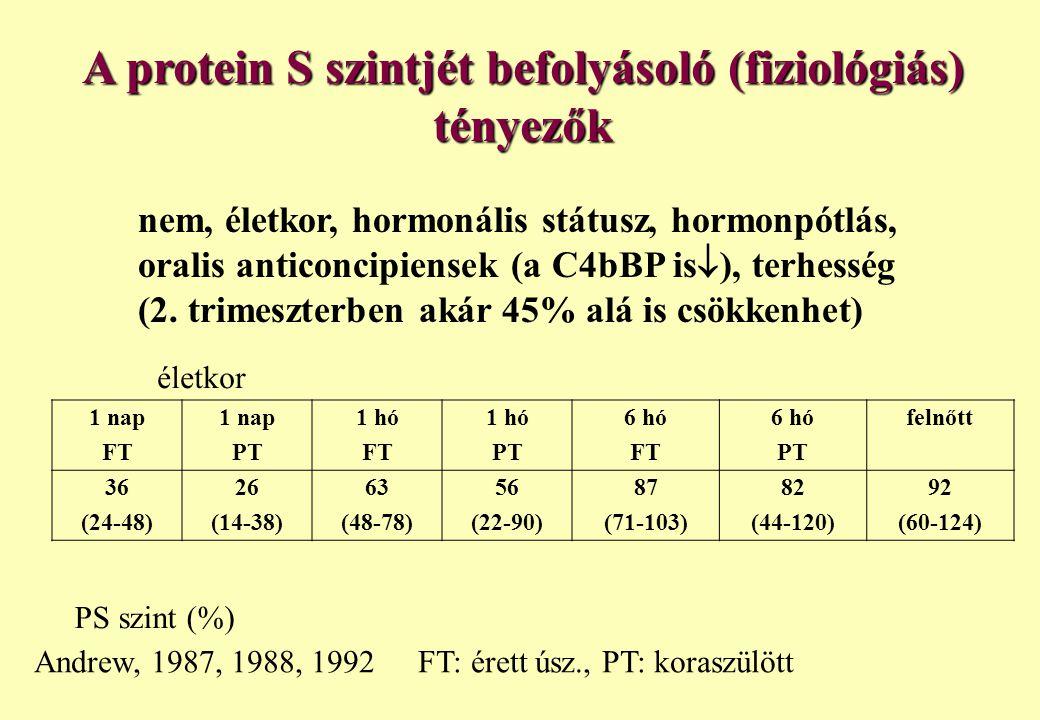 A protein S szintjét befolyásoló (fiziológiás) tényezők nem, életkor, hormonális státusz, hormonpótlás, oralis anticoncipiensek (a C4bBP is  ), terhe