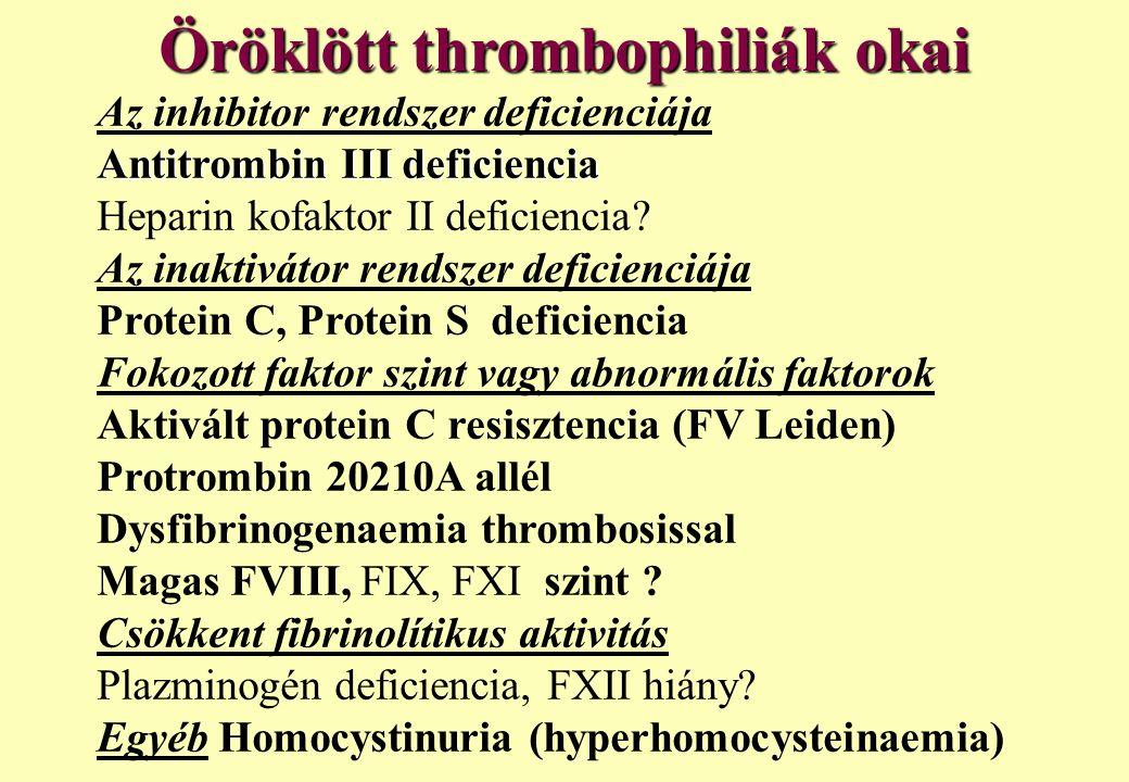 Öröklött thrombophiliák okai Az inhibitor rendszer deficienciája Antitrombin III deficiencia Heparin kofaktor II deficiencia? Az inaktivátor rendszer