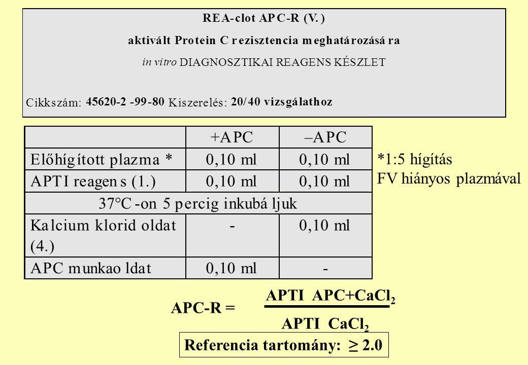 *1:5 hígítás FV hiányos plazmával APC-R = APTI APC+CaCl 2 APTI CaCl 2 Referencia tartomány: ≥ 2.0