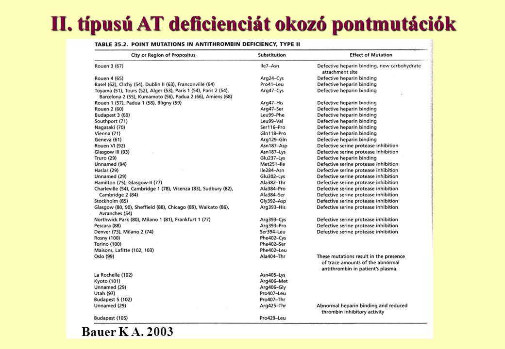 II. típusú AT deficienciát okozó pontmutációk Bauer K A. 2003