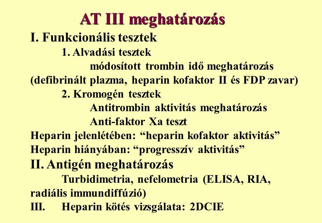 AT III meghatározás I. Funkcionális tesztek 1. Alvadási tesztek módosított trombin idő meghatározás (defibrinált plazma, heparin kofaktor II és FDP za