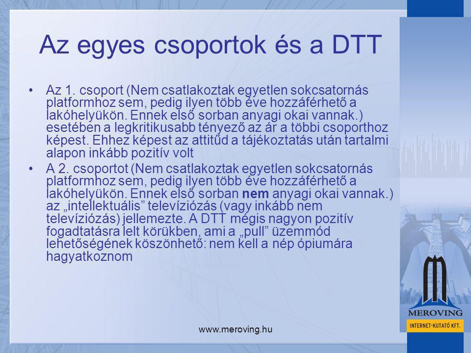 www.meroving.hu Az egyes csoportok és a DTT Az 1. csoport (Nem csatlakoztak egyetlen sokcsatornás platformhoz sem, pedig ilyen több éve hozzáférhető a