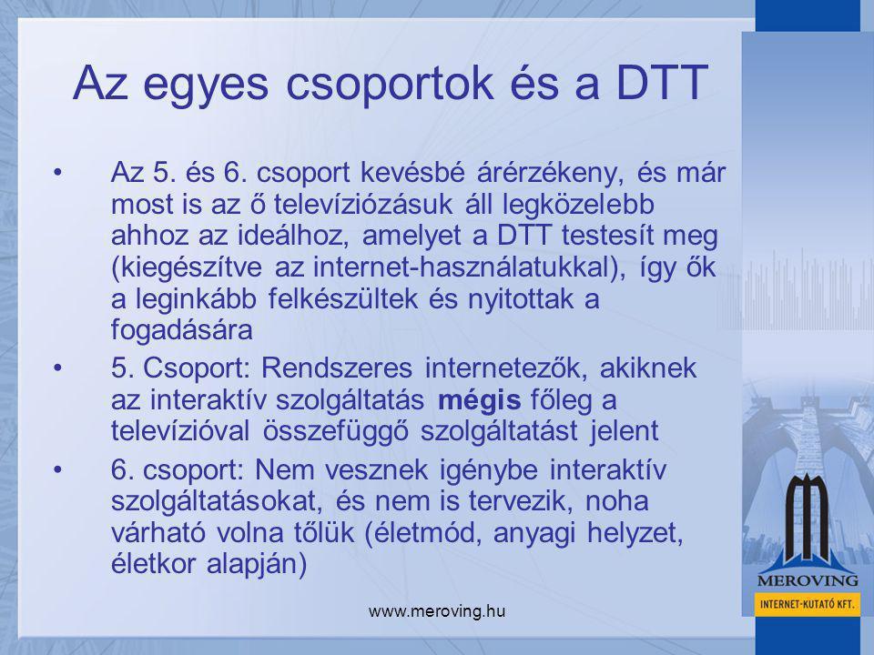 www.meroving.hu Az egyes csoportok és a DTT Az 5. és 6. csoport kevésbé árérzékeny, és már most is az ő televíziózásuk áll legközelebb ahhoz az ideálh