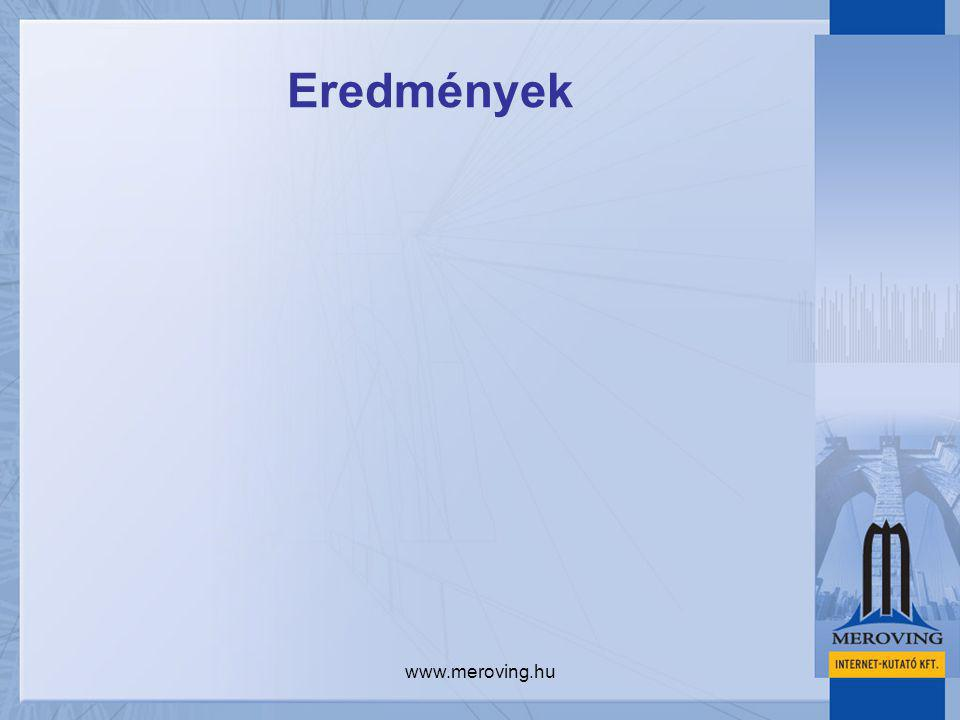 www.meroving.hu Eredmények