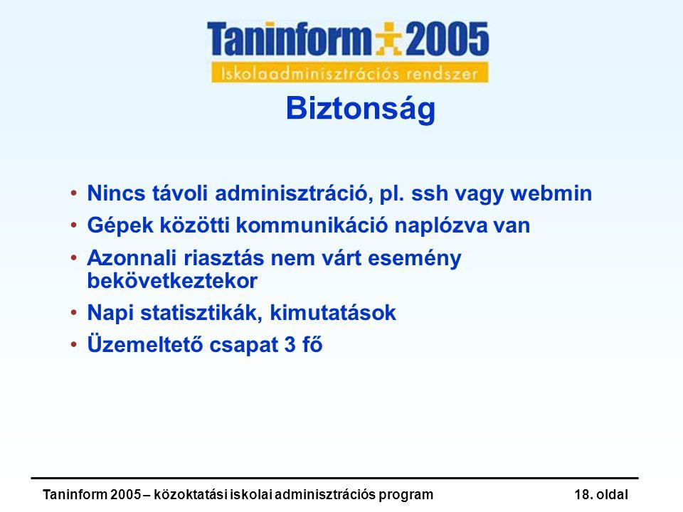 Taninform 2005 – közoktatási iskolai adminisztrációs program18.
