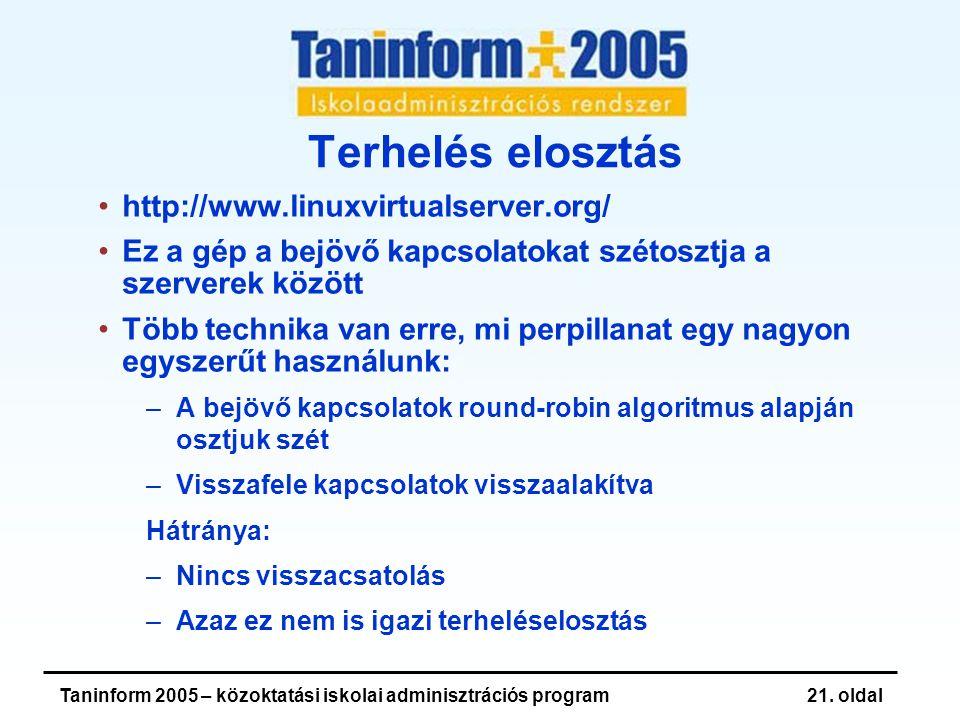 Taninform 2005 – közoktatási iskolai adminisztrációs program21.