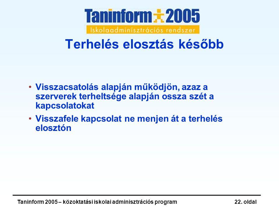 Taninform 2005 – közoktatási iskolai adminisztrációs program22.