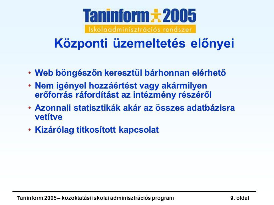 Taninform 2005 – közoktatási iskolai adminisztrációs program9.