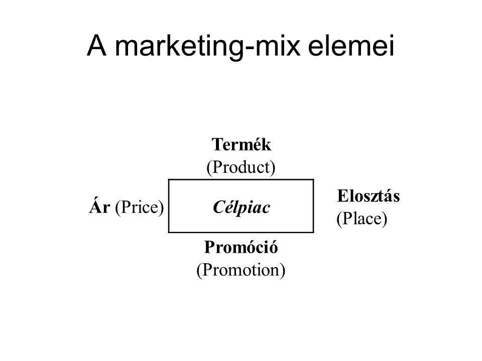 A marketing-mix elemei Termék (Product) Ár (Price)Célpiac Elosztás (Place) Promóció (Promotion)