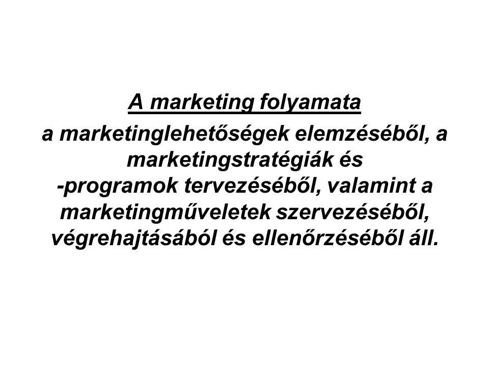 A marketing folyamata a marketinglehetőségek elemzéséből, a marketingstratégiák és -programok tervezéséből, valamint a marketingműveletek szervezésébő