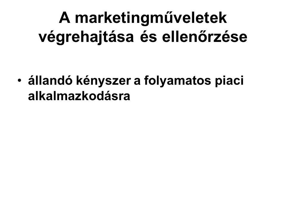 A marketingműveletek végrehajtása és ellenőrzése állandó kényszer a folyamatos piaci alkalmazkodásra