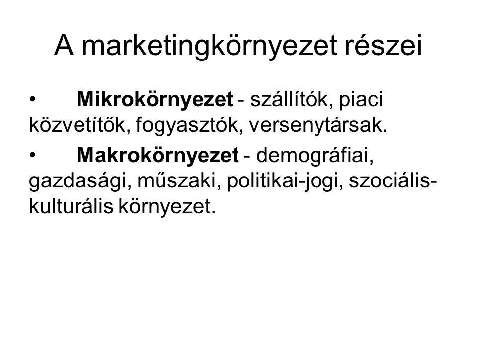 A marketingkörnyezet részei Mikrokörnyezet - szállítók, piaci közvetítők, fogyasztók, versenytársak. Makrokörnyezet - demográfiai, gazdasági, műszaki,