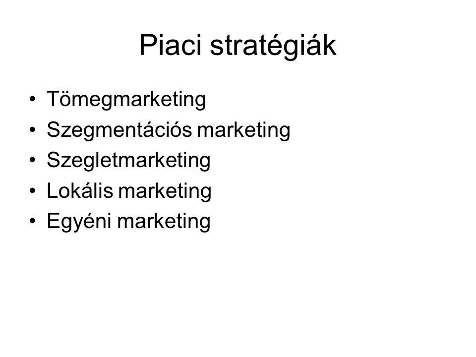 Piaci stratégiák Tömegmarketing Szegmentációs marketing Szegletmarketing Lokális marketing Egyéni marketing