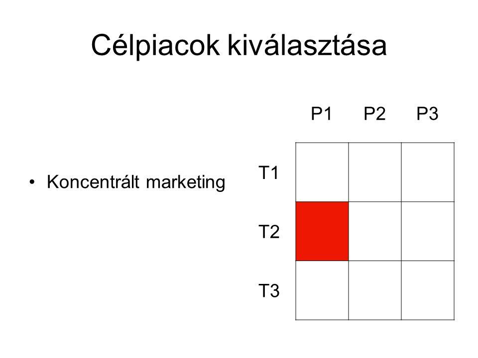 Célpiacok kiválasztása Koncentrált marketing P1P2P3 T1 T2 T3