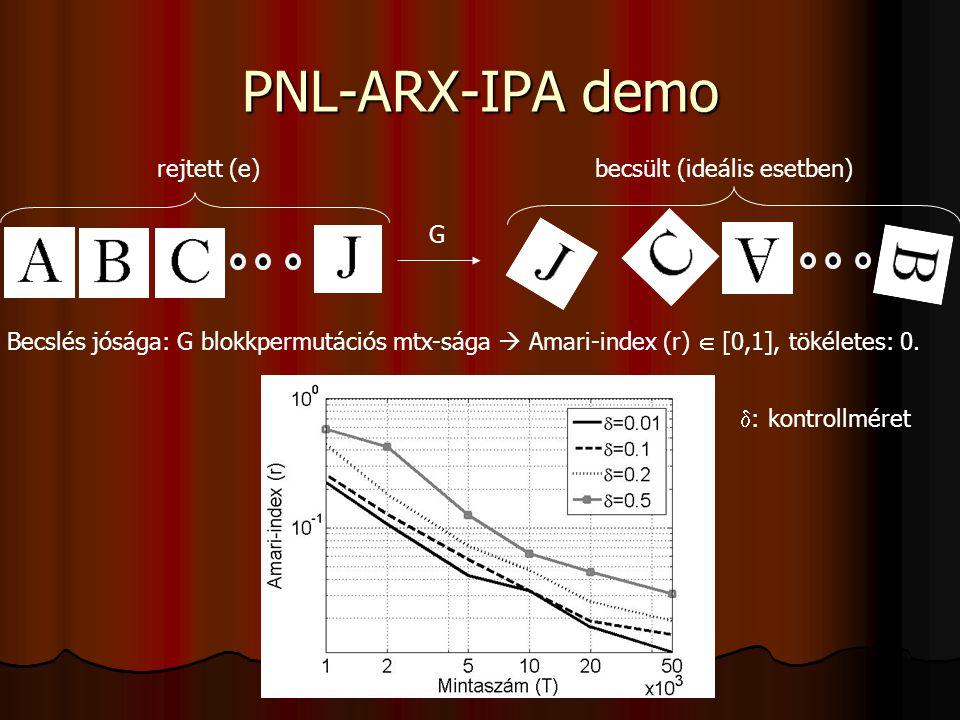 PNL-ARX-IPA demo G rejtett (e)becsült (ideális esetben) Becslés jósága: G blokkpermutációs mtx-sága  Amari-index (r)  [0,1], tökéletes: 0.