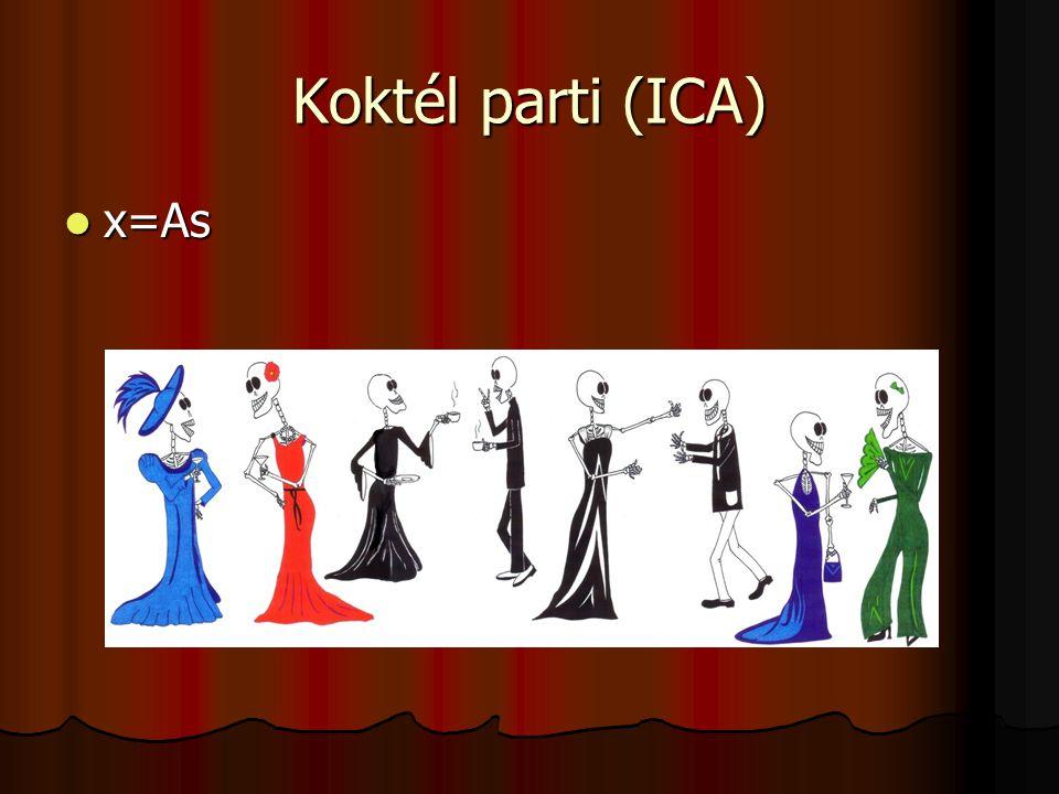 Koktél parti (ICA) x=As x=As