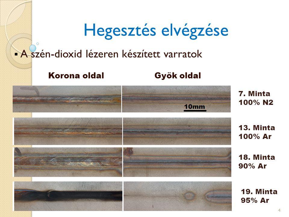  A szén-dioxid lézeren készített varratok Korona oldal Gyök oldal 4 Hegesztés elvégzése 7. Minta 100% N2 13. Minta 100% Ar 18. Minta 90% Ar 19. Minta