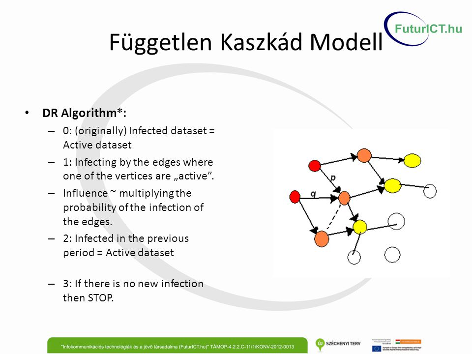 Független Kaszkád Modell DR Algorithm*: – 0: (originally) Infected dataset = Active dataset – 1: Infecting by the edges where one of the vertices are