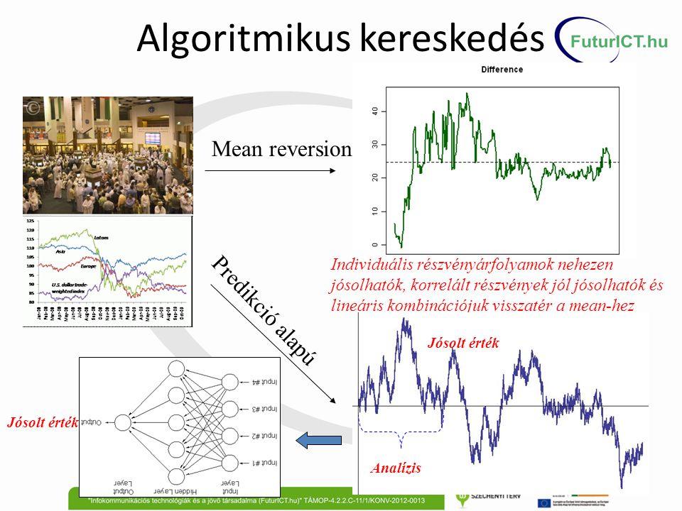 Algoritmikus kereskedés Mean reversion Individuális részvényárfolyamok nehezen jósolhatók, korrelált részvények jól jósolhatók és lineáris kombinációj