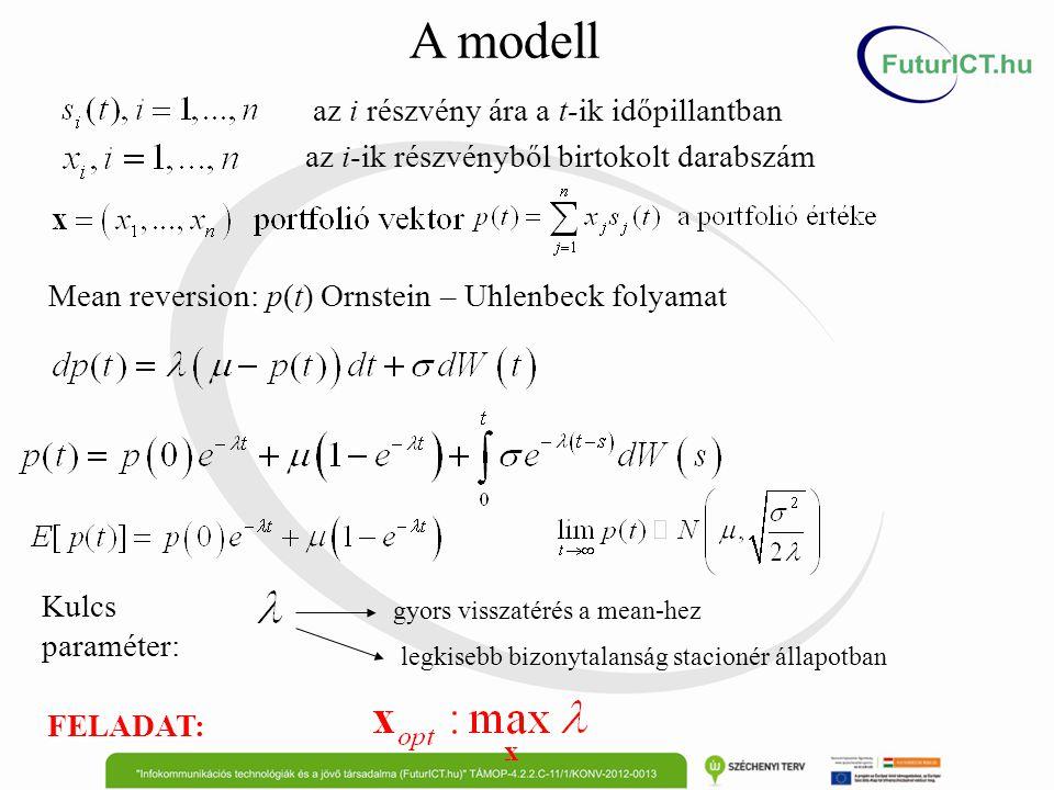 A modell Mean reversion: p(t) Ornstein – Uhlenbeck folyamat Kulcs paraméter: gyors visszatérés a mean-hez legkisebb bizonytalanság stacionér állapotba