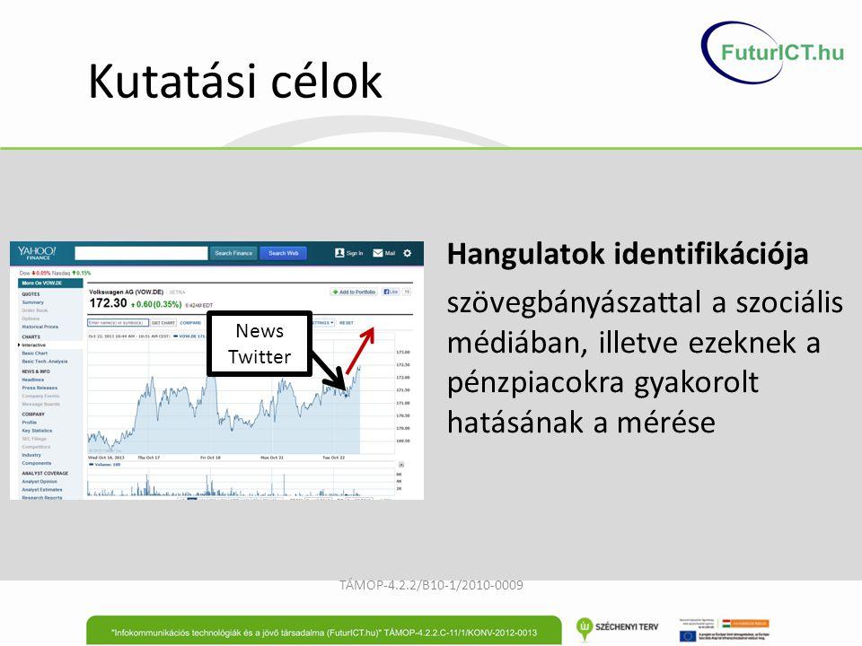 Kutatási célok Hangulatok identifikációja szövegbányászattal a szociális médiában, illetve ezeknek a pénzpiacokra gyakorolt hatásának a mérése TÁMOP-4