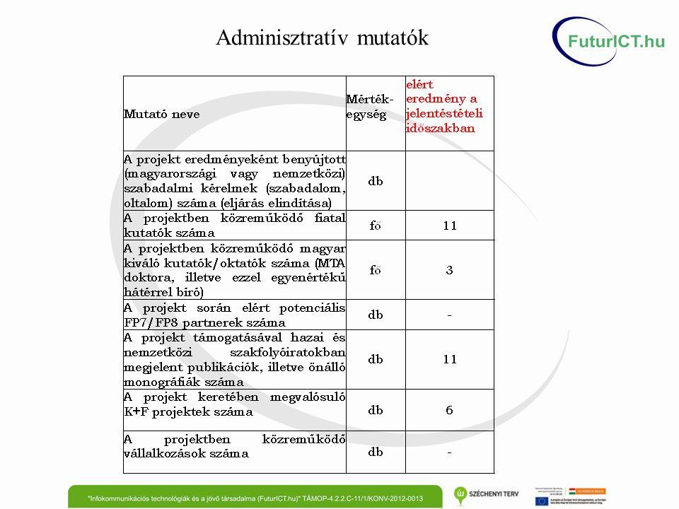 Adminisztratív mutatók