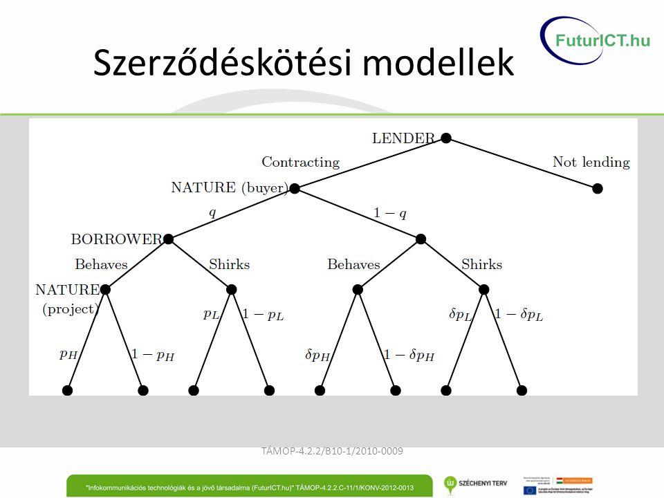 Szerződéskötési modellek TÁMOP-4.2.2/B10-1/2010-0009