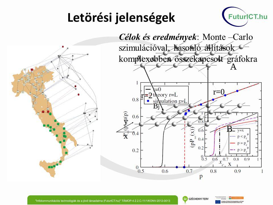 Elért eredmények A csatolt hálózatokat leíró (összeomlási lavinákat mutató) modellben bevezettünk egy időben dinamikus, a támadás alatt álló hálózat lokális gyógyulását (javítási lehetőségeit) figyelembe vevő folyamatot.