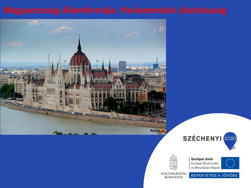 Magyarország államformája: Parlamentáris köztársaság