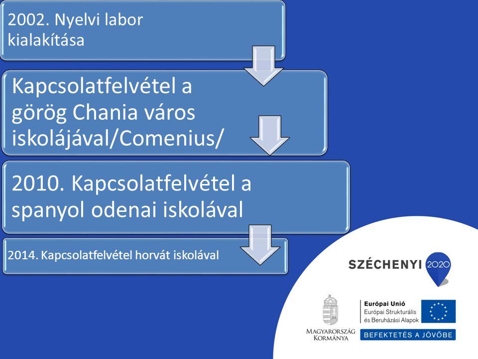 2002. Nyelvi labor kialakítása Kapcsolatfelvétel a görög Chania város iskolájával/Comenius/ 2010. Kapcsolatfelvétel a spanyol odenai iskolával 2014. K