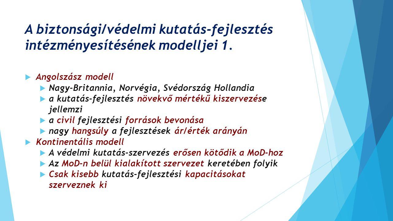 A biztonsági/védelmi kutatás-fejlesztés intézményesítésének modelljei 1.  Angolszász modell  Nagy-Britannia, Norvégia, Svédország Hollandia  a kuta
