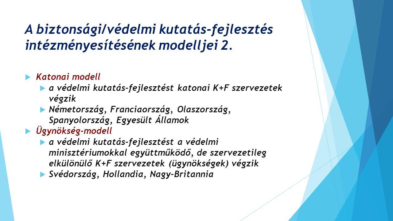 A biztonsági/védelmi kutatás-fejlesztés intézményesítésének modelljei 2.  Katonai modell  a védelmi kutatás-fejlesztést katonai K+F szervezetek végz