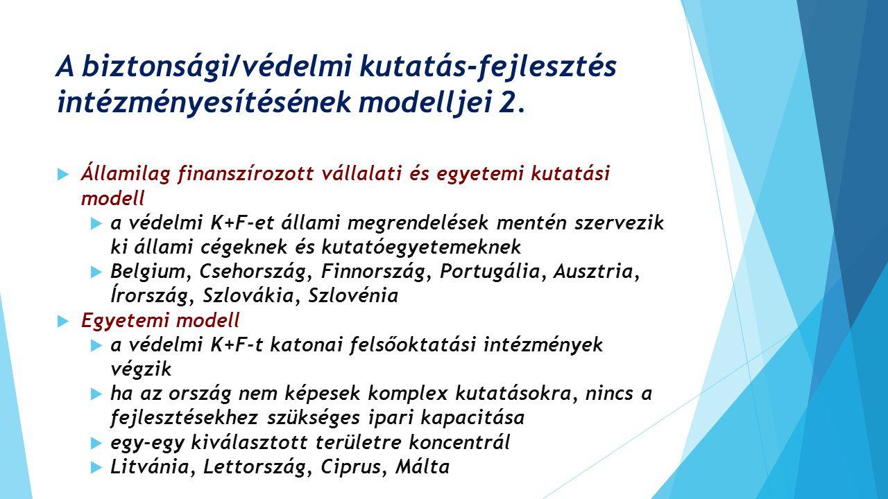 A biztonsági/védelmi kutatás-fejlesztés intézményesítésének modelljei 2.  Államilag finanszírozott vállalati és egyetemi kutatási modell  a védelmi