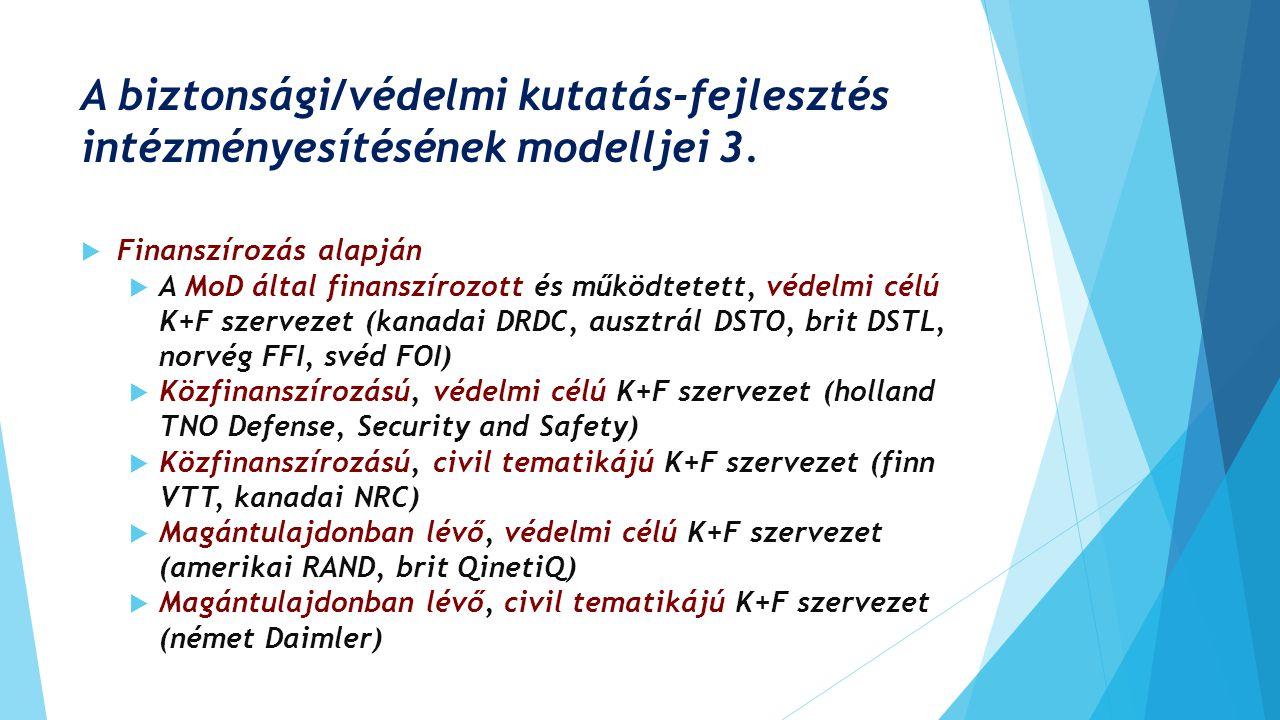 A biztonsági/védelmi kutatás-fejlesztés intézményesítésének modelljei 3.  Finanszírozás alapján  A MoD által finanszírozott és működtetett, védelmi