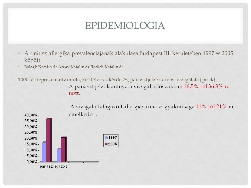 EPIDEMIOLOGIA A rinitisz allergika prevalenciájának alakulása Budapest III. kerületében 1997 és 2005 között Balogh Katalin dr.Argay Katalin dr.Radich