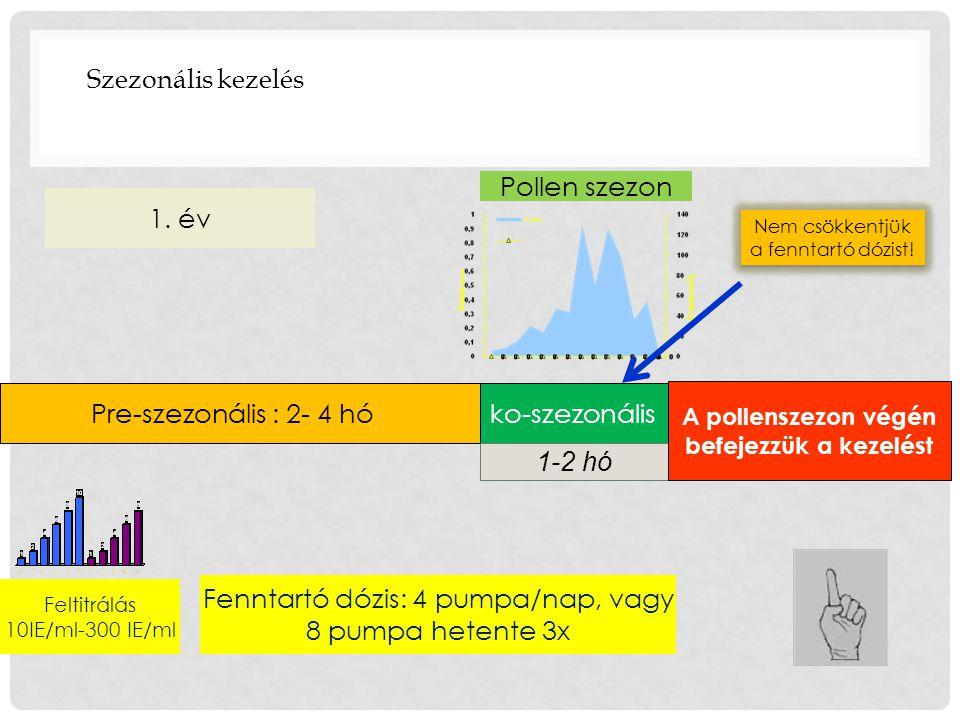 Szezonális kezelés Feltitrálás 10IE/ml-300 IE/ml Pre-szezonális : 2- 4 hó ko-szezonális Pollen szezon 1. év 1-2 hó Fenntartó dózis: 4 pumpa/nap, vagy