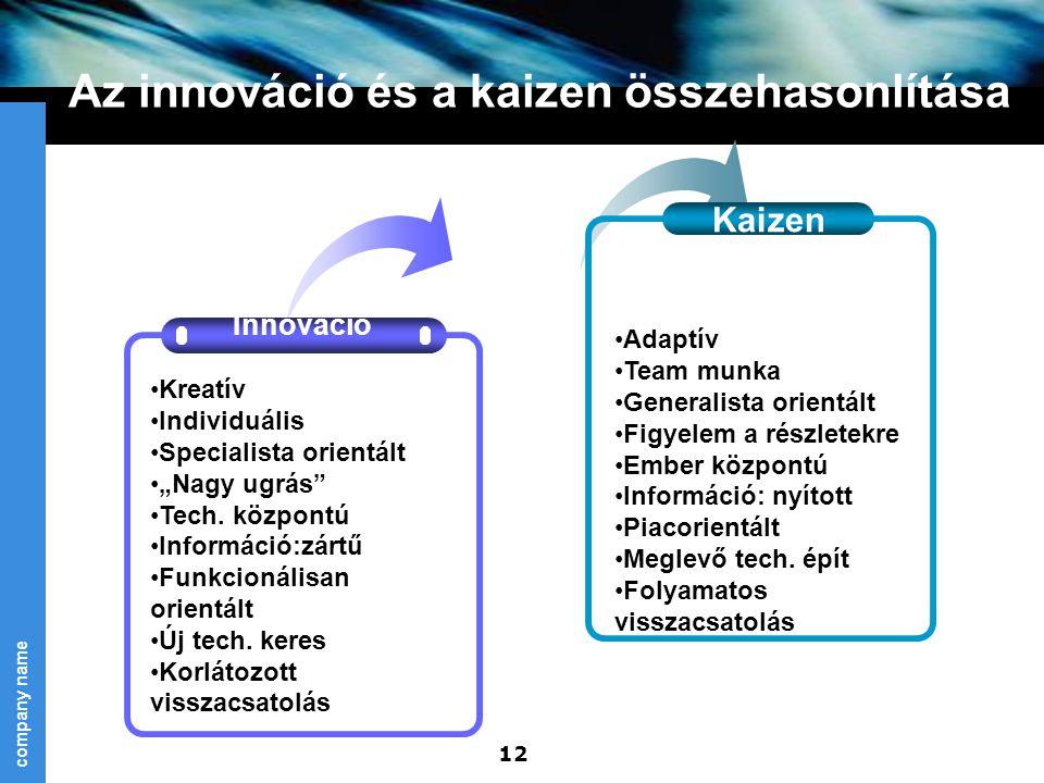"""company name 12 Az innováció és a kaizen összehasonlítása Kaizen Add Your Title Your Title Innováció Kreatív Individuális Specialista orientált """"Nagy"""