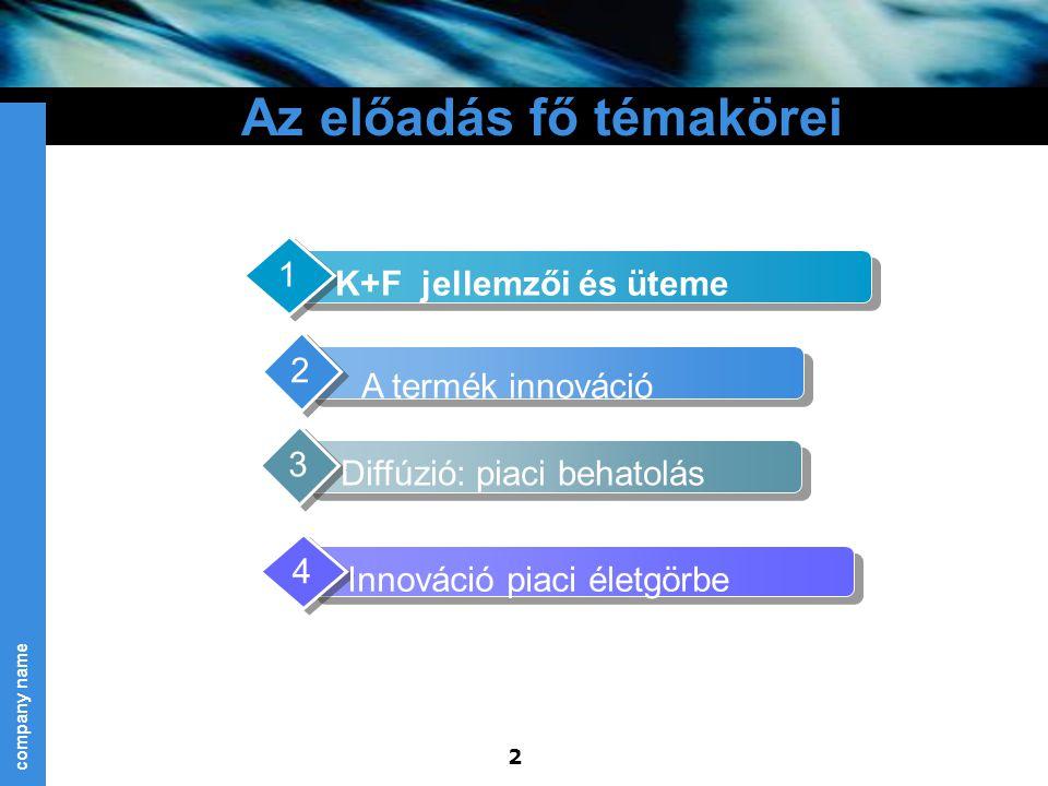 company name 2 Az előadás fő témakörei K+F jellemzői és üteme 12 Diffúzió: piaci behatolás 3 Innováció piaci életgörbe 4 A termék innováció