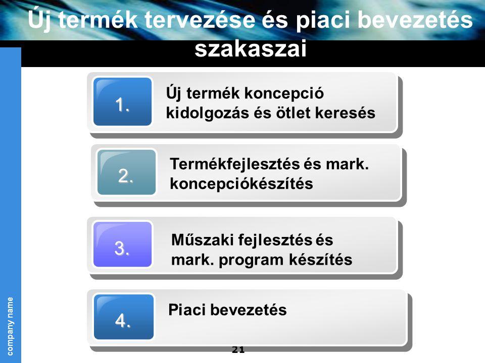 company name 21 Új termék tervezése és piaci bevezetés szakaszai1. Új termék koncepció kidolgozás és ötlet keresés 2. Termékfejlesztés és mark. koncep