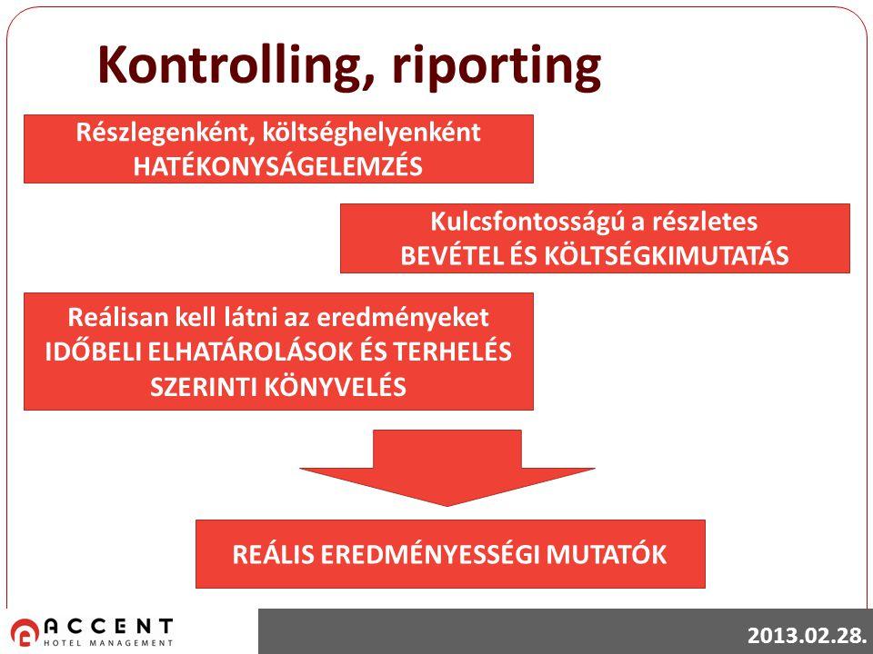 Kontrolling, riporting Részlegenként, költséghelyenként HATÉKONYSÁGELEMZÉS Kulcsfontosságú a részletes BEVÉTEL ÉS KÖLTSÉGKIMUTATÁS Reálisan kell látni az eredményeket IDŐBELI ELHATÁROLÁSOK ÉS TERHELÉS SZERINTI KÖNYVELÉS REÁLIS EREDMÉNYESSÉGI MUTATÓK 2013.02.28.