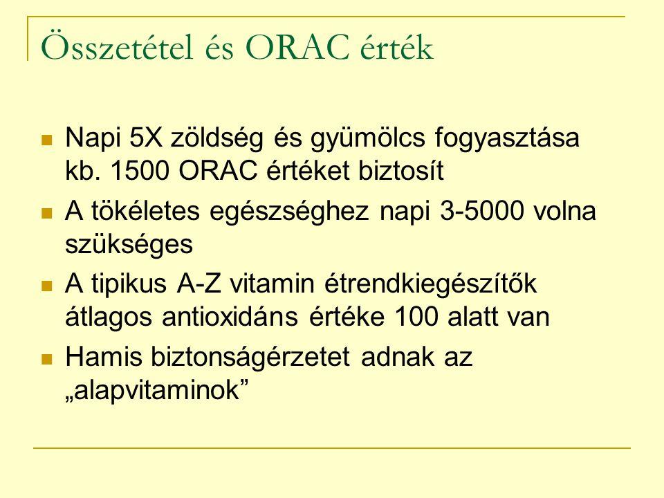 Összetétel és ORAC érték Napi 5X zöldség és gyümölcs fogyasztása kb. 1500 ORAC értéket biztosít A tökéletes egészséghez napi 3-5000 volna szükséges A