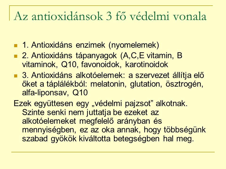 Az antioxidánsok 3 fő védelmi vonala 1. Antioxidáns enzimek (nyomelemek) 2. Antioxidáns tápanyagok (A,C,E vitamin, B vitaminok, Q10, favonoidok, karot