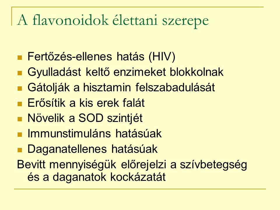 A flavonoidok élettani szerepe Fertőzés-ellenes hatás (HIV) Gyulladást keltő enzimeket blokkolnak Gátolják a hisztamin felszabadulását Erősítik a kis