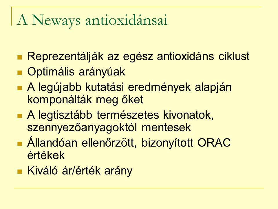 A Neways antioxidánsai Reprezentálják az egész antioxidáns ciklust Optimális arányúak A legújabb kutatási eredmények alapján komponálták meg őket A le