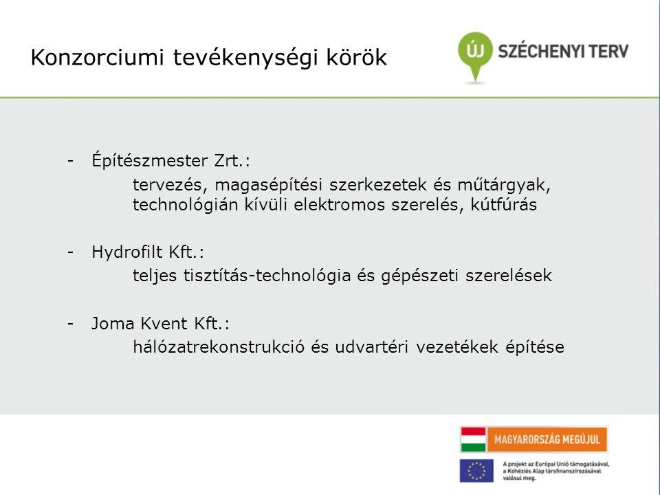Konzorciumi tevékenységi körök -Építészmester Zrt.: tervezés, magasépítési szerkezetek és műtárgyak, technológián kívüli elektromos szerelés, kútfúrás -Hydrofilt Kft.: teljes tisztítás-technológia és gépészeti szerelések -Joma Kvent Kft.: hálózatrekonstrukció és udvartéri vezetékek építése