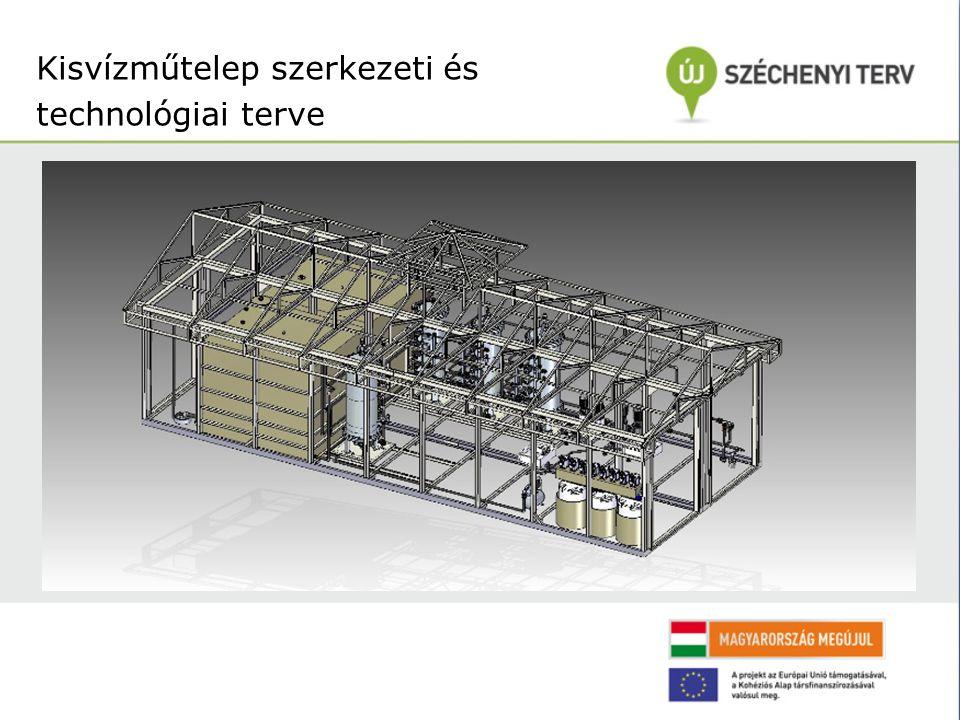 Kisvízműtelep szerkezeti és technológiai terve