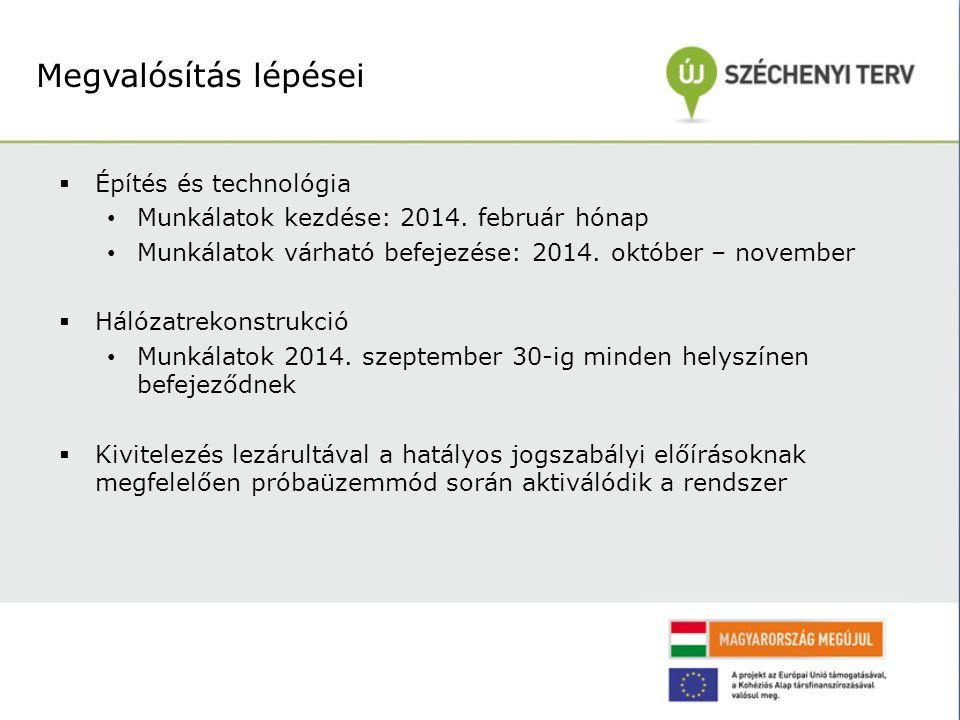 Megvalósítás lépései  Építés és technológia Munkálatok kezdése: 2014.